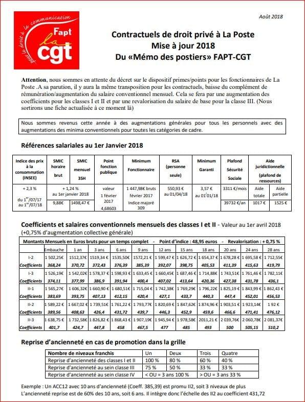 La Poste Grille De Salaire Des Agents Contractuels 2018 Syndicat